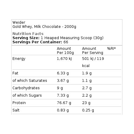 Gold Whey Weider 2 kg