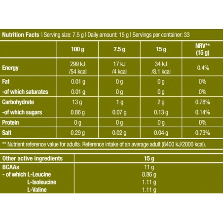 BCAA 8:1:1 ZERO (250 gr) Biotech USA composition