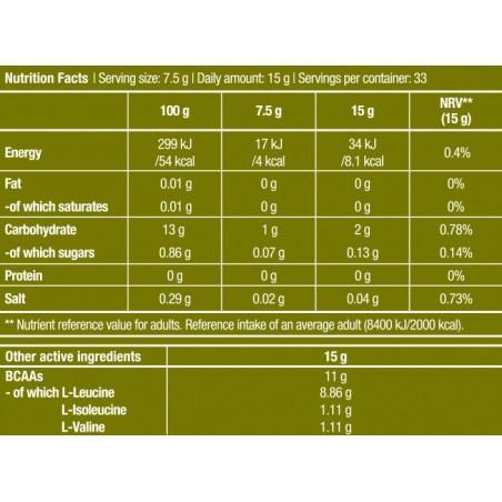 BCAA 8:1:1 ZERO (250 gr) Biotech USA composition