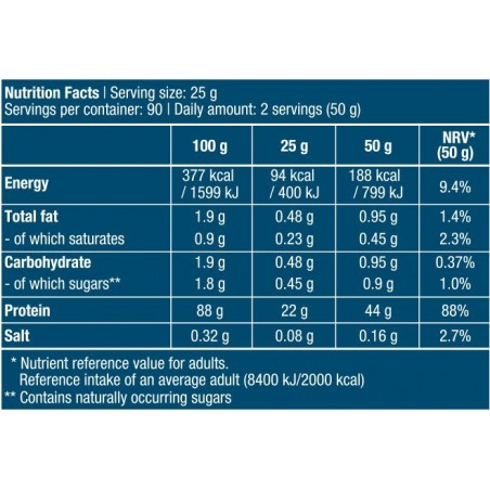 Iso Whey Zero composition
